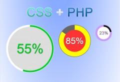 Grafici circolari con CSS3 e PHP